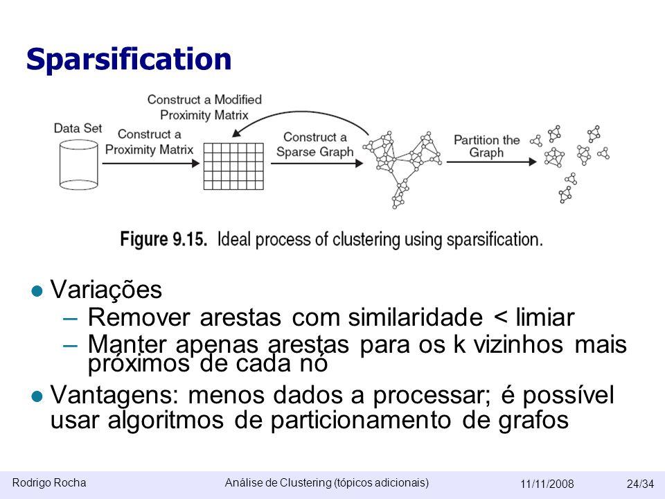 Rodrigo RochaAnálise de Clustering (tópicos adicionais) 11/11/200824/34 Sparsification  Variações –Remover arestas com similaridade < limiar –Manter apenas arestas para os k vizinhos mais próximos de cada nó  Vantagens: menos dados a processar; é possível usar algoritmos de particionamento de grafos