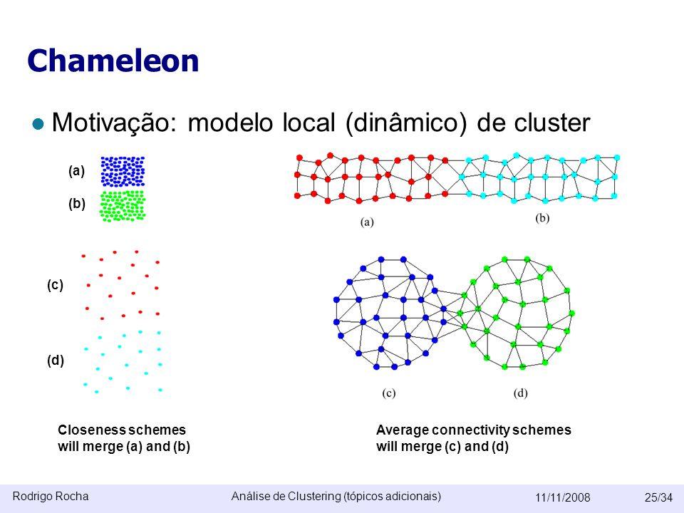 Rodrigo RochaAnálise de Clustering (tópicos adicionais) 11/11/200825/34 Chameleon  Motivação: modelo local (dinâmico) de cluster Closeness schemes will merge (a) and (b) (a) (b) (c) (d) Average connectivity schemes will merge (c) and (d) Pronúncia: kamílion Esse algoritmo é adaptável como um camaleão