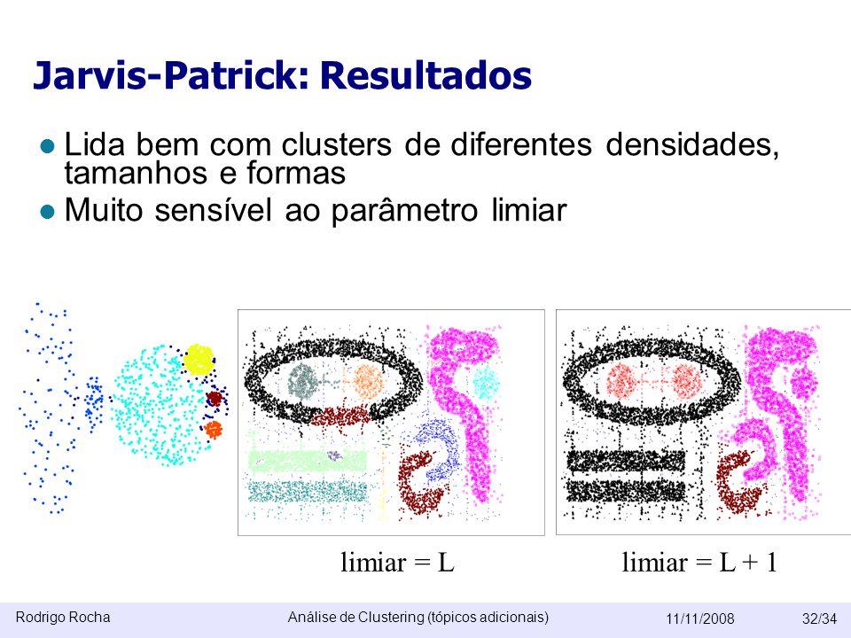 Rodrigo RochaAnálise de Clustering (tópicos adicionais) 11/11/200832/34 Jarvis-Patrick: Resultados  Lida bem com clusters de diferentes densidades, tamanhos e formas  Muito sensível ao parâmetro limiar limiar = Llimiar = L + 1
