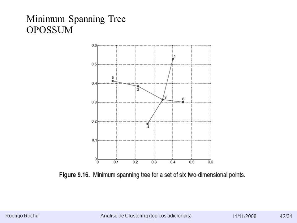 Rodrigo RochaAnálise de Clustering (tópicos adicionais) 11/11/200842/34 Minimum Spanning Tree OPOSSUM