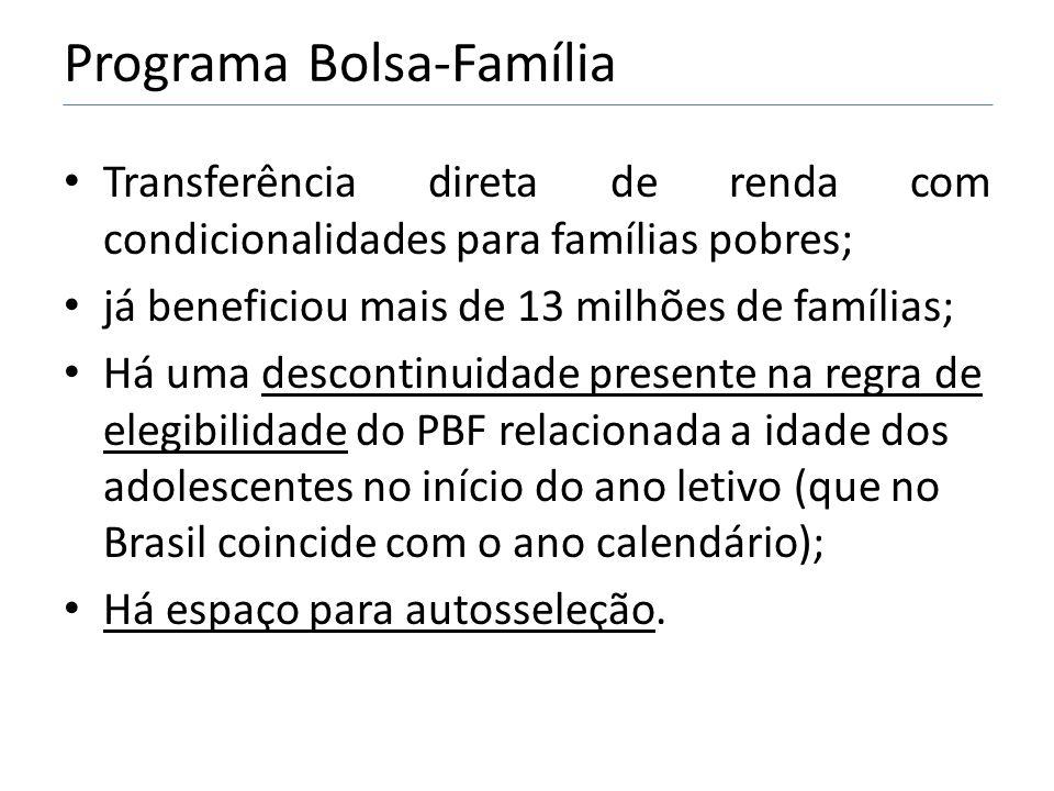 Programa Bolsa-Família • Transferência direta de renda com condicionalidades para famílias pobres; • já beneficiou mais de 13 milhões de famílias; • Há uma descontinuidade presente na regra de elegibilidade do PBF relacionada a idade dos adolescentes no início do ano letivo (que no Brasil coincide com o ano calendário); • Há espaço para autosseleção.