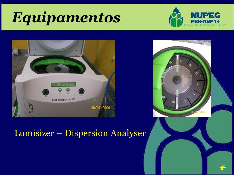 Equipamentos Lumisizer – Dispersion Analyser 