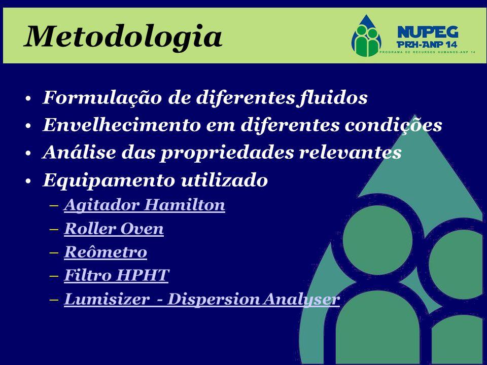 Metodologia •Formulação de diferentes fluidos •Envelhecimento em diferentes condições •Análise das propriedades relevantes •Equipamento utilizado –Agi