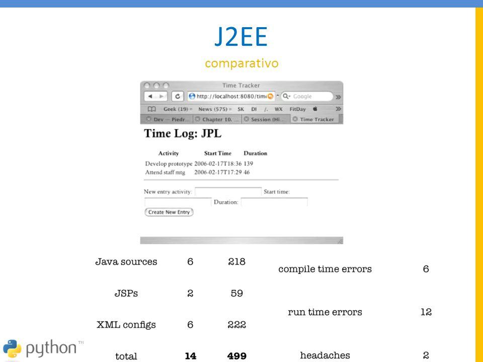 J2EE comparativo