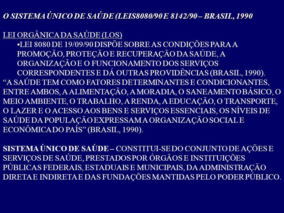 O SISTEMA ÚNICO DE SAÚDE (LEIS8080/90 E 8142/90 – BRASIL, 1990 LEI ORGÂNICA DA SAÚDE (LOS) •LEI 8080 DE 19/09/90 DISPÕE SOBRE AS CONDIÇÕES PARA A PROM