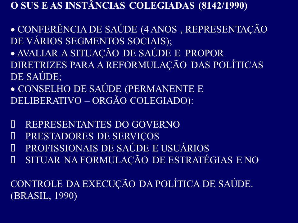 O SUS E AS INSTÂNCIAS COLEGIADAS (8142/1990)  CONFERÊNCIA DE SAÚDE (4 ANOS, REPRESENTAÇÃO DE VÁRIOS SEGMENTOS SOCIAIS);  AVALIAR A SITUAÇÃO DE SAÚDE