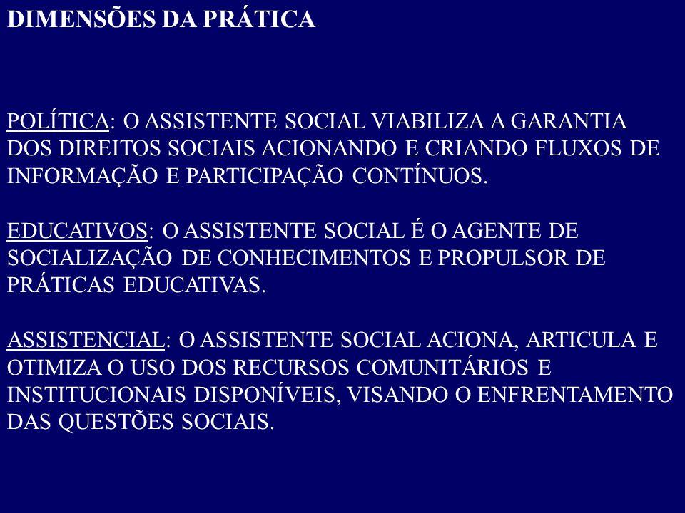 DIMENSÕES DA PRÁTICA POLÍTICA: O ASSISTENTE SOCIAL VIABILIZA A GARANTIA DOS DIREITOS SOCIAIS ACIONANDO E CRIANDO FLUXOS DE INFORMAÇÃO E PARTICIPAÇÃO C