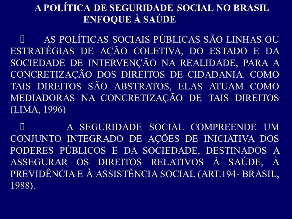 DÉCADA DE 20/30  DÉCADA DE 60  DÉCADA DE 70/80 CAMINHOS E DESCAMINHOS DA POLÍTICA DE SAÚDE NO BRASIL (SEMIONATO, 1997).