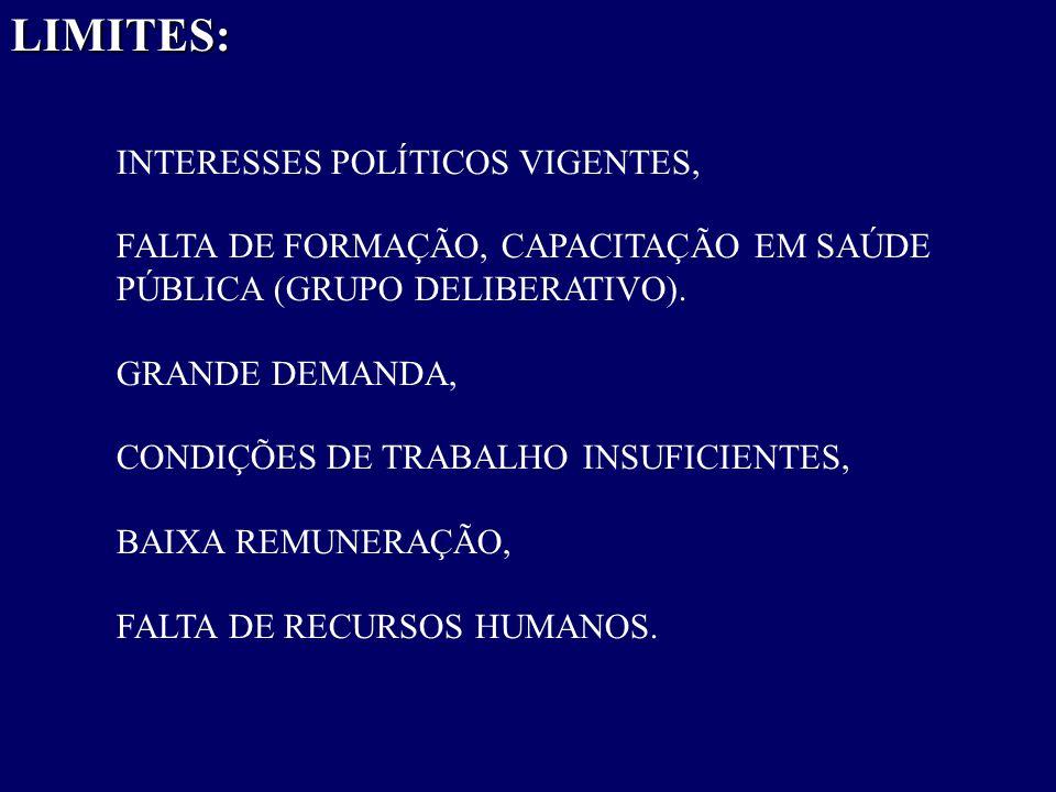 LIMITES: INTERESSES POLÍTICOS VIGENTES, FALTA DE FORMAÇÃO, CAPACITAÇÃO EM SAÚDE PÚBLICA (GRUPO DELIBERATIVO). GRANDE DEMANDA, CONDIÇÕES DE TRABALHO IN