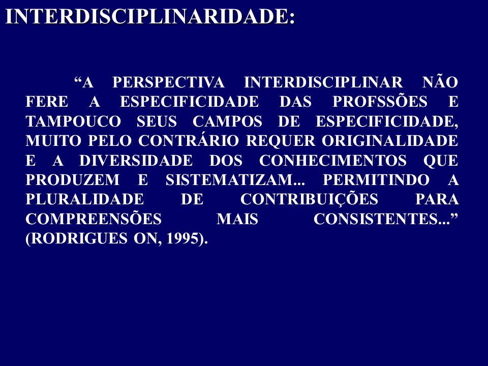 """INTERDISCIPLINARIDADE: """"A PERSPECTIVA INTERDISCIPLINAR NÃO FERE A ESPECIFICIDADE DAS PROFSSÕES E TAMPOUCO SEUS CAMPOS DE ESPECIFICIDADE, MUITO PELO CO"""