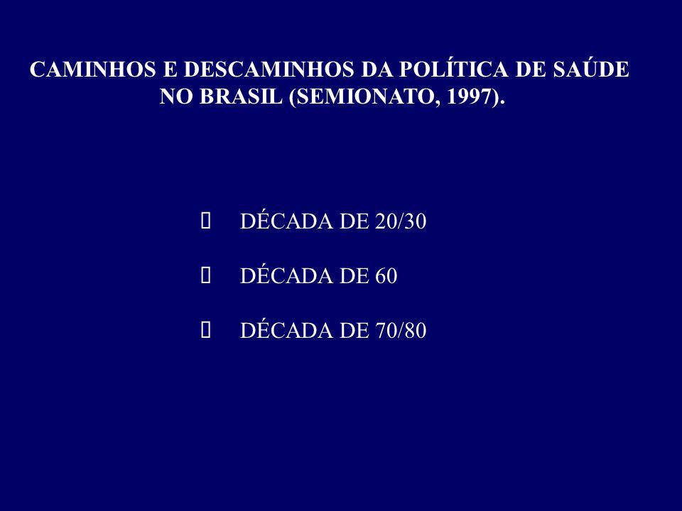 •NOVAS RELAÇÕES ENTRE ESTADO E SOCIEDADE (DESIGUALDADES NO ACESSO À SAÚDE, DESORGANIZAÇÃO DA REDE, BAIXA RESOLUTIVIDADE E PRODUTIVIDADE DOS RECURSOS, CENTRALIZAÇÃO DO PROCESSO DECISÓRIO, CRISE ECONÔMICA) PRESSÃO POR POLÍTICAS SOCIAIS EQUITATIVOS.