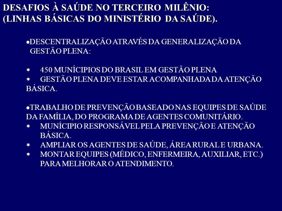 DESAFIOS À SAÚDE NO TERCEIRO MILÊNIO: (LINHAS BÁSICAS DO MINISTÉRIO DA SAÚDE).  DESCENTRALIZAÇÃO ATRAVÉS DA GENERALIZAÇÃO DA GESTÃO PLENA:  450 MUNÍ