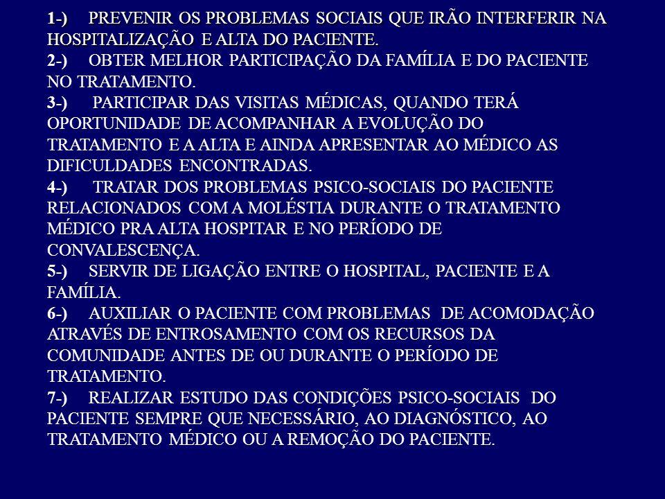 1-) PREVENIR OS PROBLEMAS SOCIAIS QUE IRÃO INTERFERIR NA HOSPITALIZAÇÃO E ALTA DO PACIENTE. 2-) OBTER MELHOR PARTICIPAÇÃO DA FAMÍLIA E DO PACIENTE NO