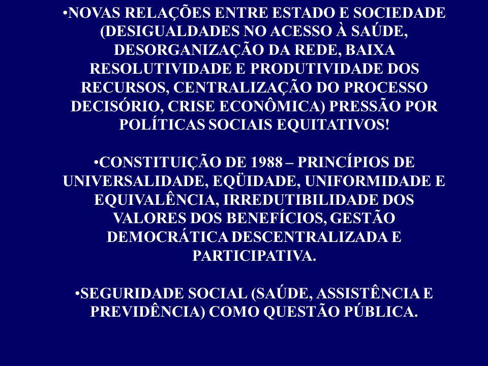 •NOVAS RELAÇÕES ENTRE ESTADO E SOCIEDADE (DESIGUALDADES NO ACESSO À SAÚDE, DESORGANIZAÇÃO DA REDE, BAIXA RESOLUTIVIDADE E PRODUTIVIDADE DOS RECURSOS,