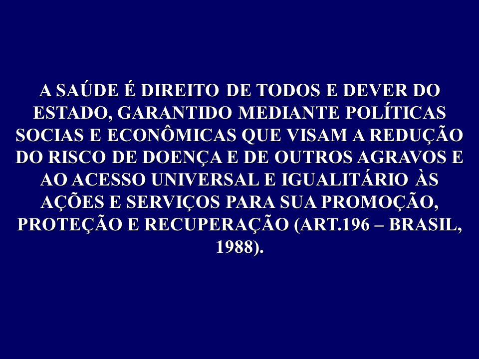 A SAÚDE SOFRE TRANFORMAÇÕES SIGNIFICATIVAS PÓS CONSTITUIÇÃO DE 1988 (SIIONATO, 1997) •ALTERAÇÃO DO CONCEITO DE SAÚDE COMO UM PROCESSO DE CONVERGÊNCIA DE POLÍTICAS PÚBLICAS, ECONÔMICAS E SOCIAIS.