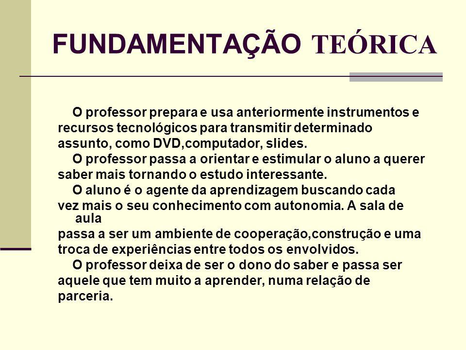 FUNDAMENTAÇÃO TEÓRICA O professor prepara e usa anteriormente instrumentos e recursos tecnológicos para transmitir determinado assunto, como DVD,compu