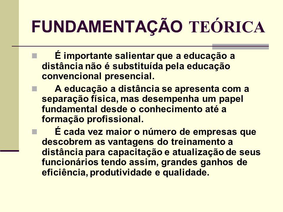 FUNDAMENTAÇÃO TEÓRICA  É importante salientar que a educação a distância não é substituída pela educação convencional presencial.  A educação a dist