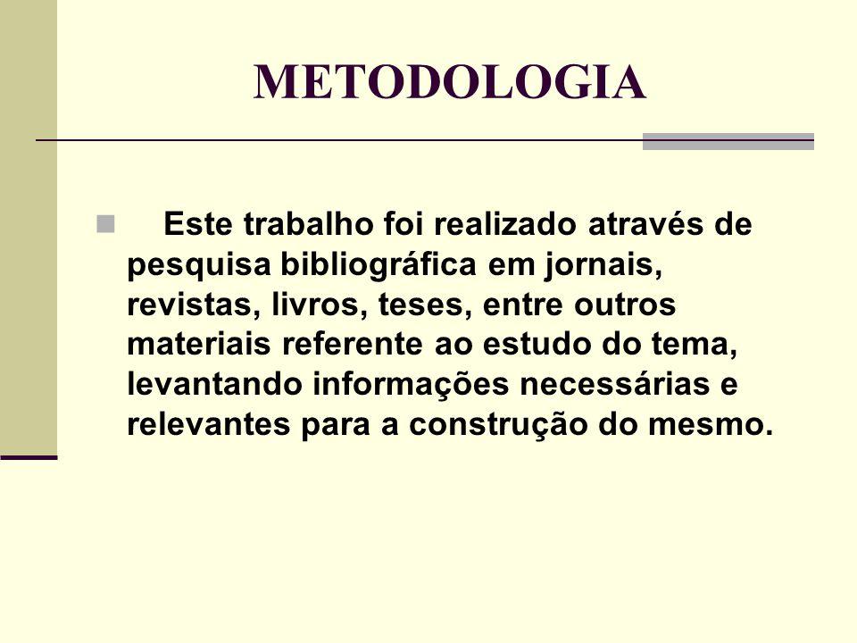 METODOLOGIA  Este trabalho foi realizado através de pesquisa bibliográfica em jornais, revistas, livros, teses, entre outros materiais referente ao e