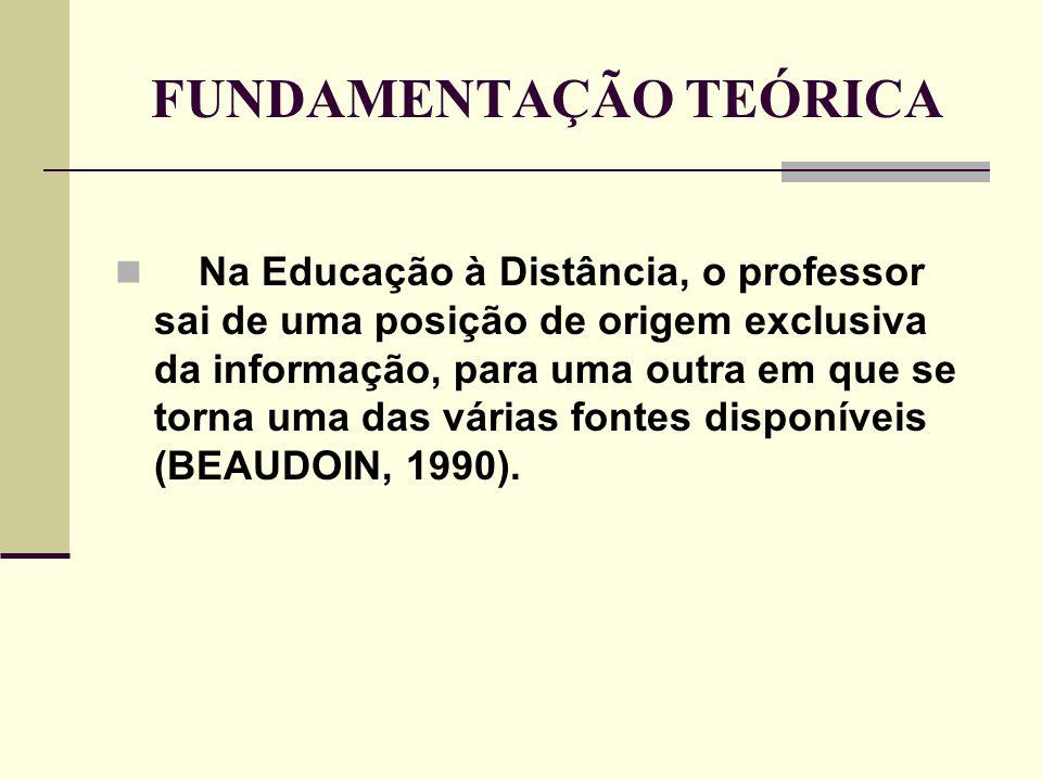 FUNDAMENTAÇÃO TEÓRICA  Na Educação à Distância, o professor sai de uma posição de origem exclusiva da informação, para uma outra em que se torna uma