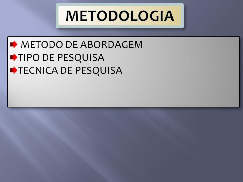 METODO DE ABORDAGEM TIPO DE PESQUISA TECNICA DE PESQUISA METODO DE ABORDAGEM TIPO DE PESQUISA TECNICA DE PESQUISA