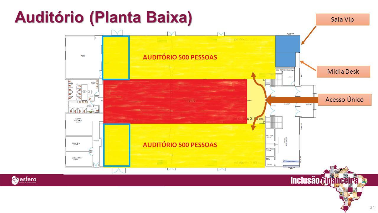 Auditório (Planta Baixa) Sala Vip 34 Acesso Único AUDITÓRIO 500 PESSOAS Mídia Desk
