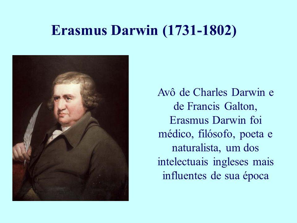 Erasmus Darwin (1731-1802) Avô de Charles Darwin e de Francis Galton, Erasmus Darwin foi médico, filósofo, poeta e naturalista, um dos intelectuais in