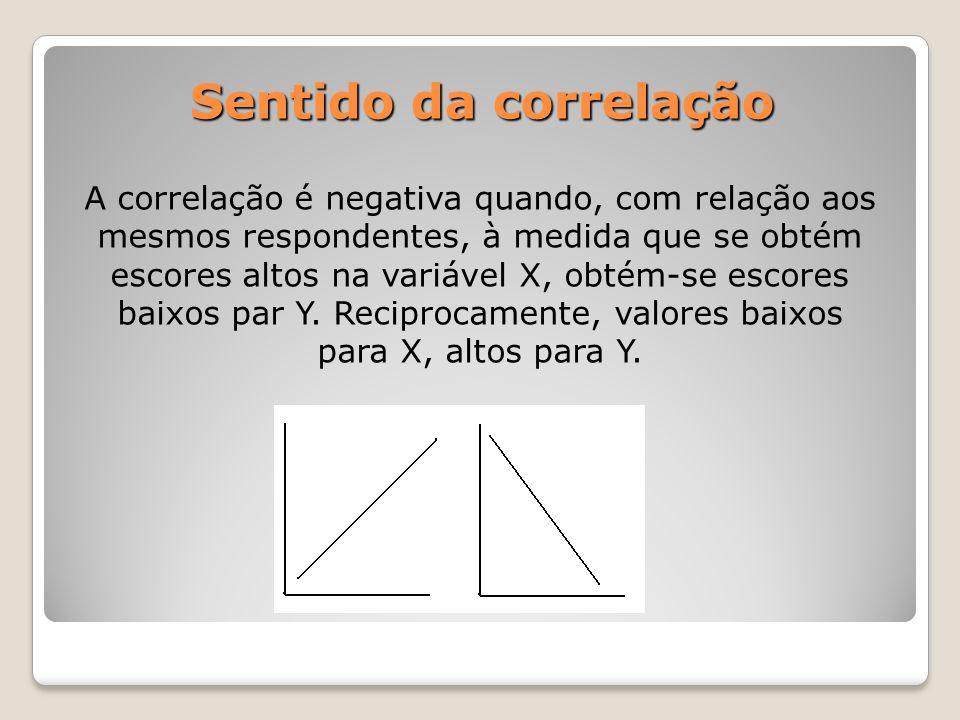 Tipo de correlação Nem todas as relações entre X e Y dão origem a uma linha reta.