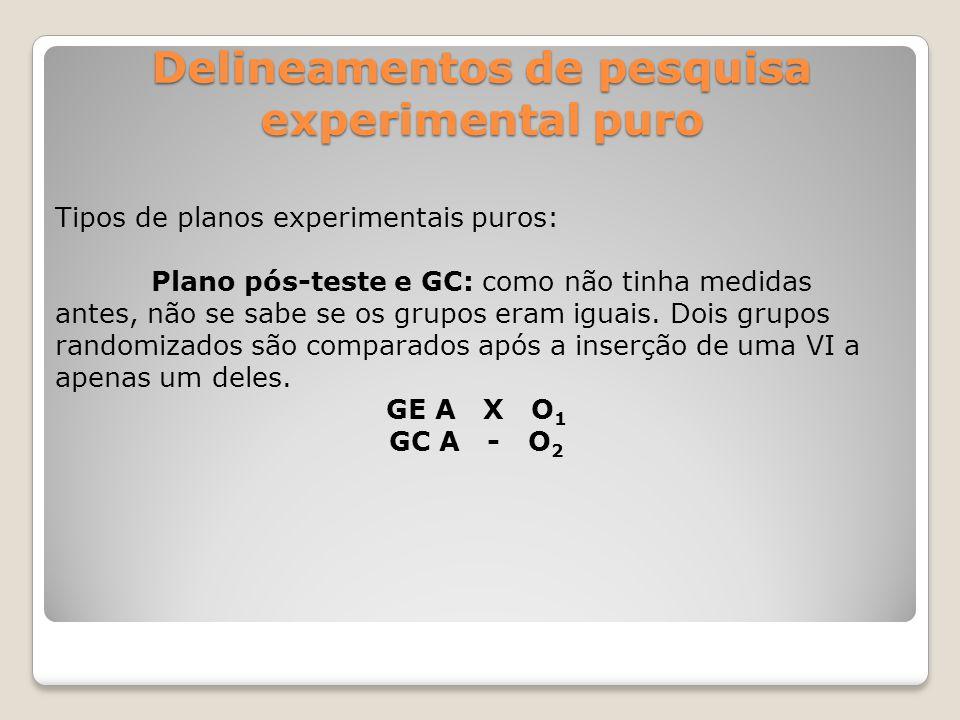 Plano pré-teste, pós-teste e GC: o efeito da testagem influência a resposta.