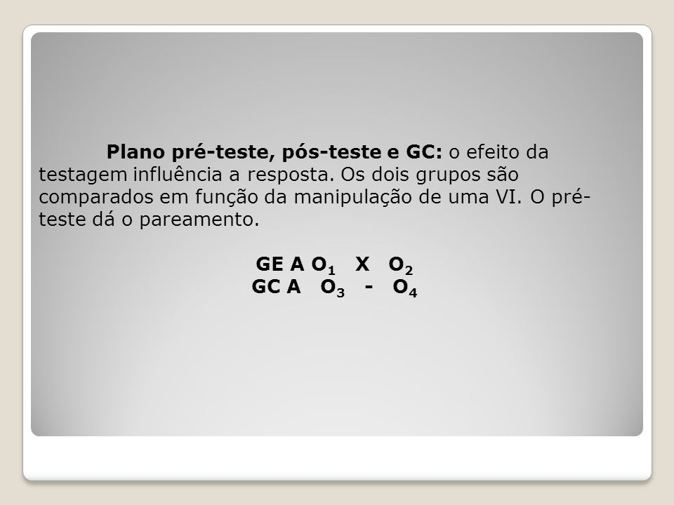 Plano pré-teste, pós-teste e GC: o efeito da testagem influência a resposta. Os dois grupos são comparados em função da manipulação de uma VI. O pré-