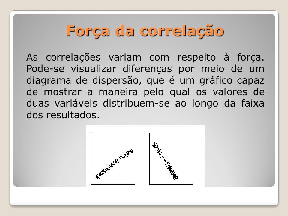 Sentido da correlação A correlação pode ser classificada quanto ao seu sentido, em positiva ou negativa.