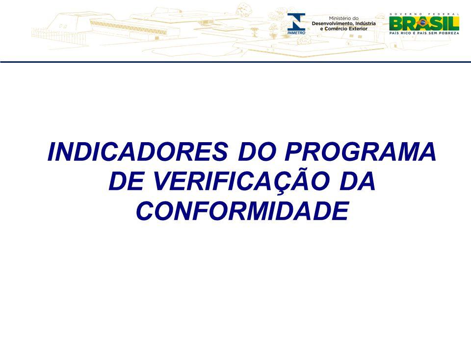INDICADORES DO PROGRAMA DE VERIFICAÇÃO DA CONFORMIDADE