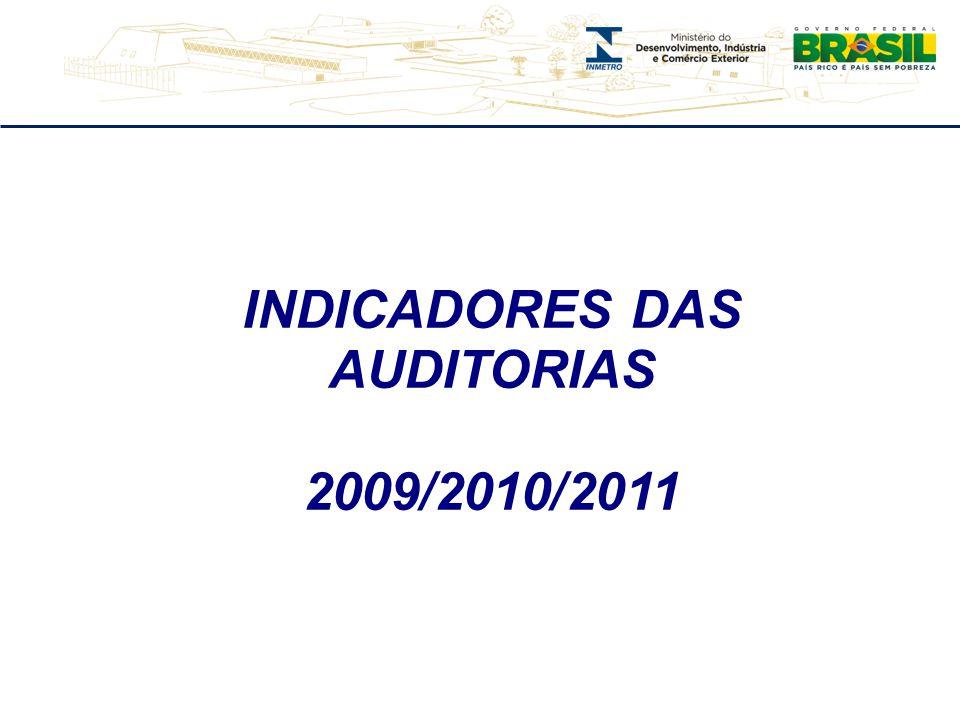 INDICADORES DAS AUDITORIAS 2009/2010/2011