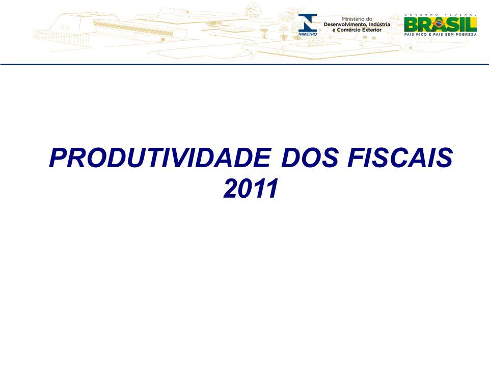 PRODUTIVIDADE DOS FISCAIS 2011