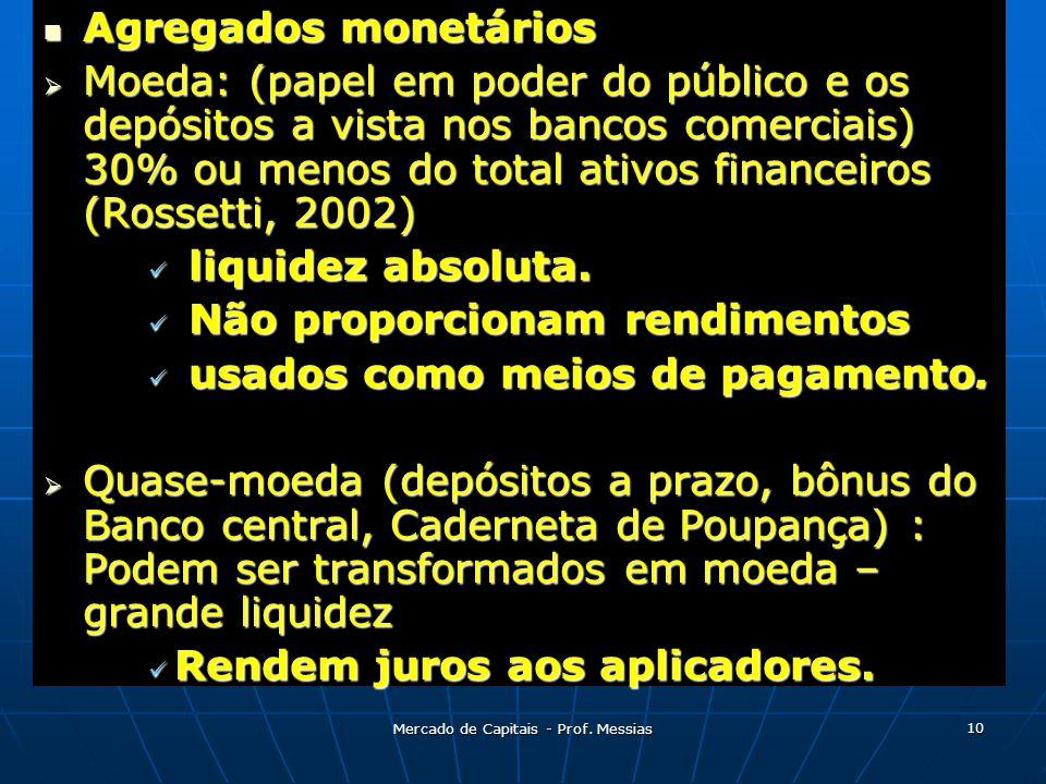  Agregados monetários  Moeda: (papel em poder do público e os depósitos a vista nos bancos comerciais) 30% ou menos do total ativos financeiros (Rossetti, 2002)  liquidez absoluta.