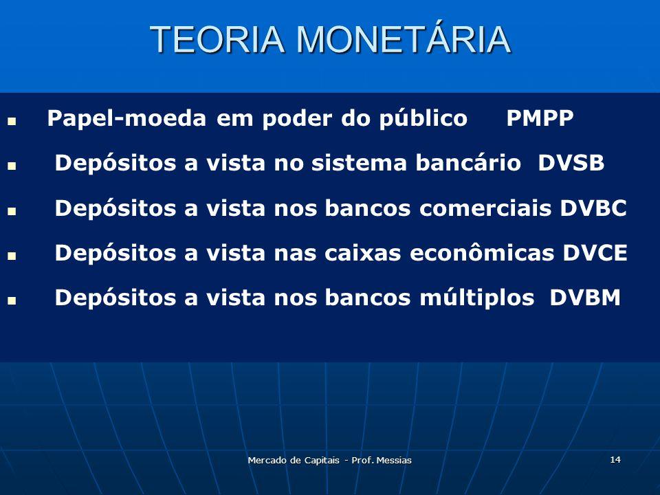 TEORIA MONETÁRIA   Papel-moeda em poder do público PMPP   Depósitos a vista no sistema bancário DVSB   Depósitos a vista nos bancos comerciais DVBC   Depósitos a vista nas caixas econômicas DVCE   Depósitos a vista nos bancos múltiplos DVBM 14 Mercado de Capitais - Prof.