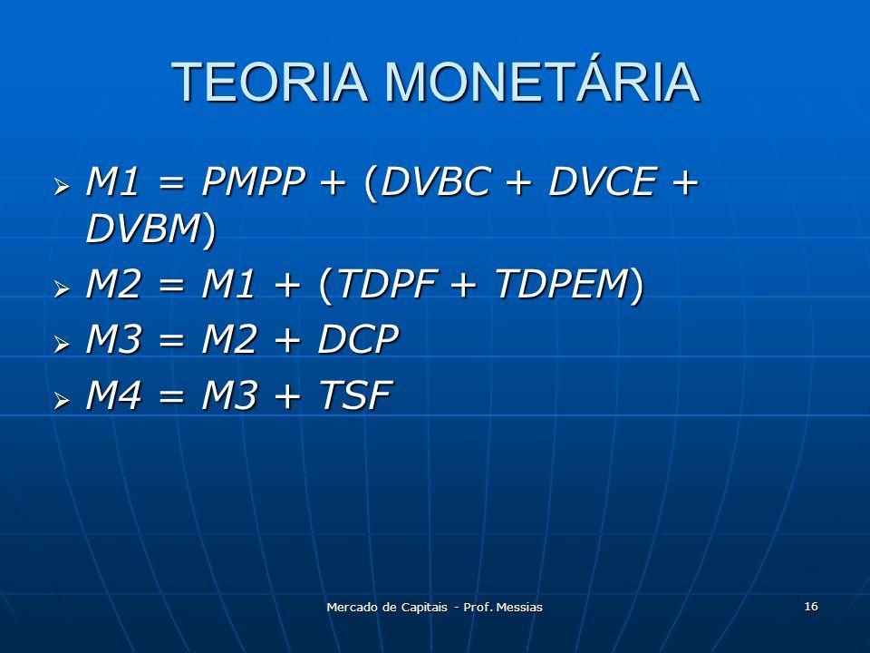 TEORIA MONETÁRIA  M1 = PMPP + (DVBC + DVCE + DVBM)  M2 = M1 + (TDPF + TDPEM)  M3 = M2 + DCP  M4 = M3 + TSF 16 Mercado de Capitais - Prof.