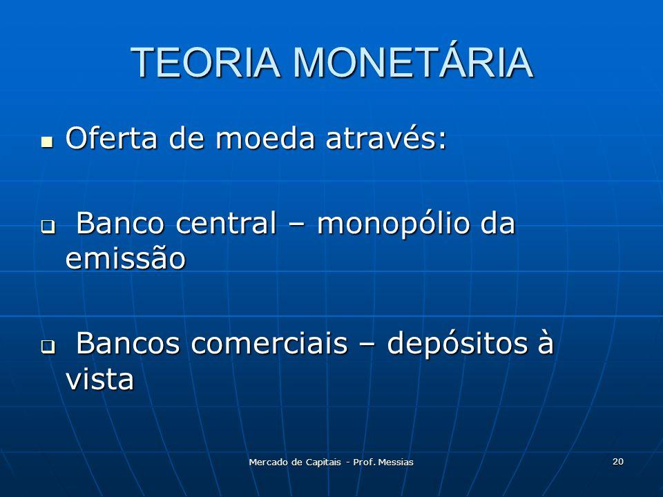 TEORIA MONETÁRIA  Oferta de moeda através:  Banco central – monopólio da emissão  Bancos comerciais – depósitos à vista 20 Mercado de Capitais - Prof.