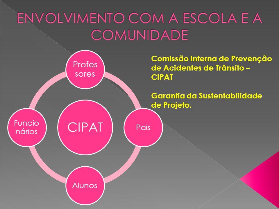 CIPAT Profes sores PaisAlunos Funcio nários Comissão Interna de Prevenção de Acidentes de Trânsito – CIPAT Garantia da Sustentabilidade de Projeto.