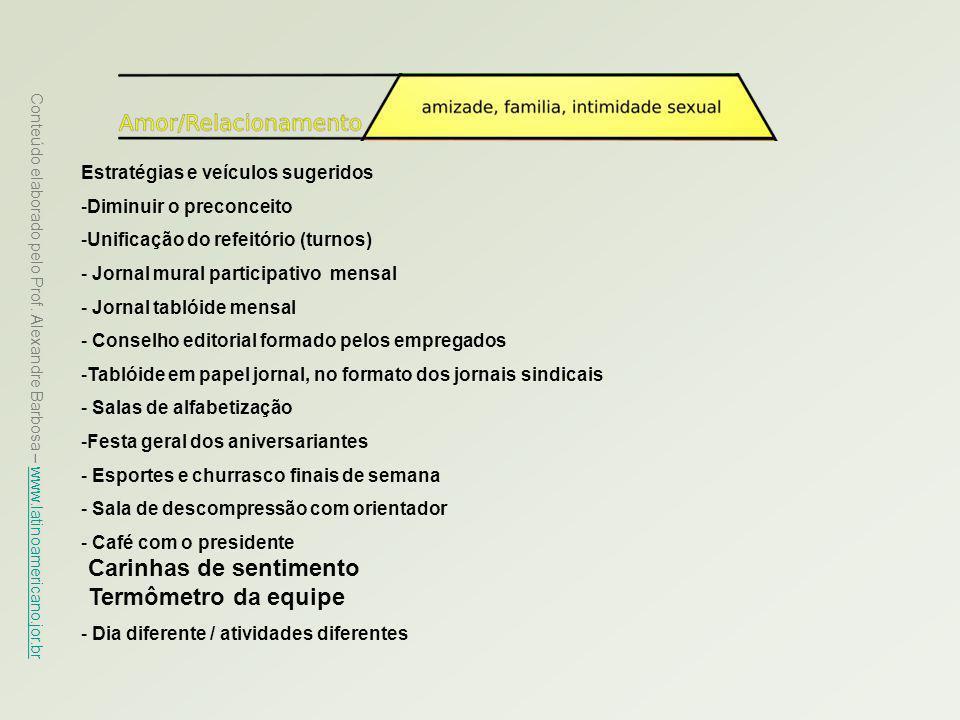 Conteúdo elaborado pelo Prof. Alexandre Barbosa – www.latinoamericano.jor.br www.latinoamericano.jor.br Estratégias e veículos sugeridos -Diminuir o p