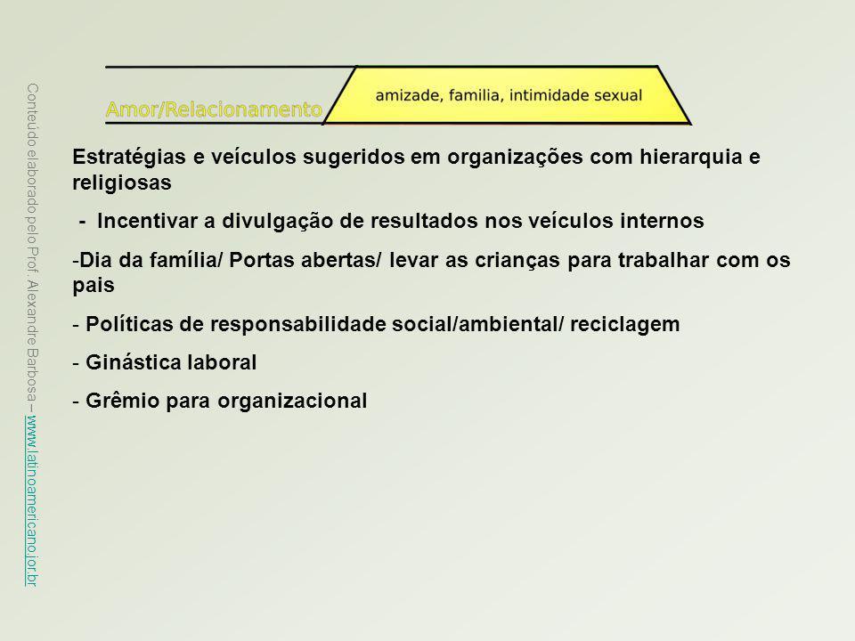 Conteúdo elaborado pelo Prof. Alexandre Barbosa – www.latinoamericano.jor.br www.latinoamericano.jor.br Estratégias e veículos sugeridos em organizaçõ