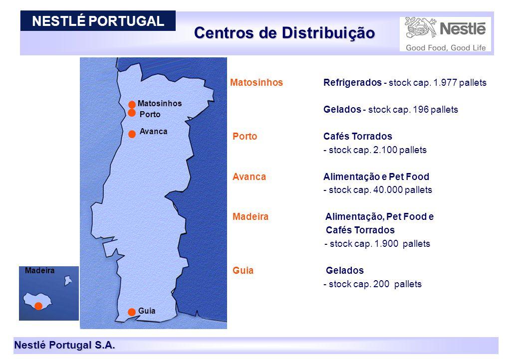 Nestlé Portugal S.A. Porto Madeira Centros de Distribuição 11 Avanca MatosinhosRefrigerados - stock cap. 1.977 pallets Gelados - stock cap. 196 pallet