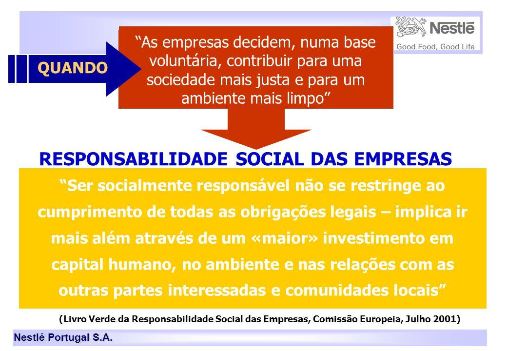 """Nestlé Portugal S.A. RESPONSABILIDADE SOCIAL DAS EMPRESAS """"Ser socialmente responsável não se restringe ao cumprimento de todas as obrigações legais –"""