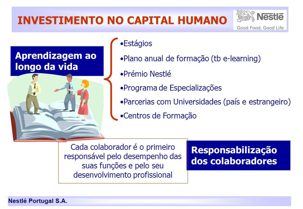 Nestlé Portugal S.A. INVESTIMENTO NO CAPITAL HUMANO Aprendizagem ao longo da vida •Estágios •Plano anual de formação (tb e-learning) •Prémio Nestlé •P