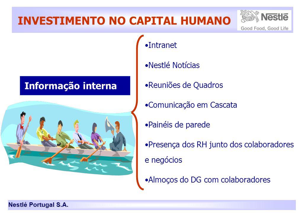 Nestlé Portugal S.A. INVESTIMENTO NO CAPITAL HUMANO Informação interna •Intranet •Nestlé Notícias •Reuniões de Quadros •Comunicação em Cascata •Painéi