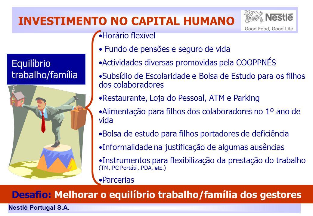 Nestlé Portugal S.A. INVESTIMENTO NO CAPITAL HUMANO Equilíbrio trabalho/família •Horário flexível • Fundo de pensões e seguro de vida •Actividades div