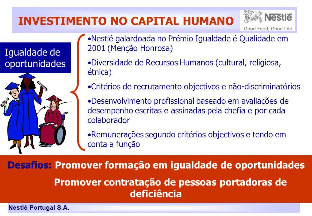 Nestlé Portugal S.A. INVESTIMENTO NO CAPITAL HUMANO Igualdade de oportunidades •Nestlé galardoada no Prémio Igualdade é Qualidade em 2001 (Menção Honr