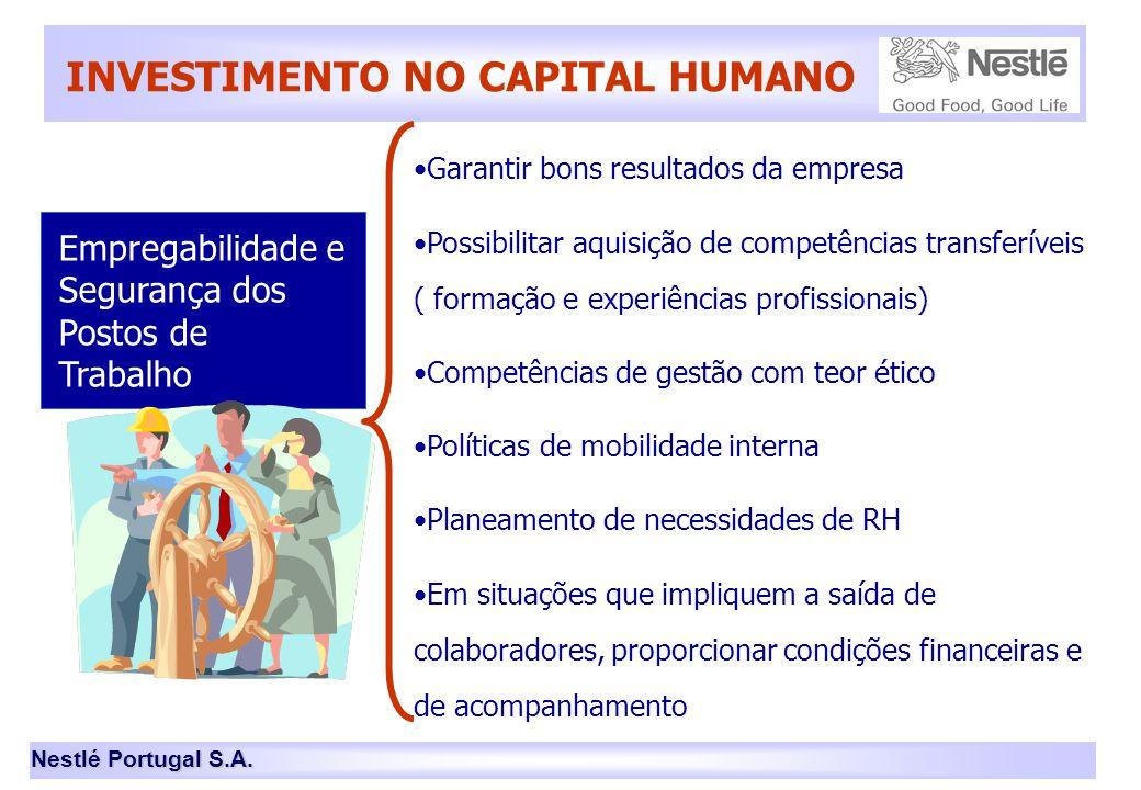Nestlé Portugal S.A. INVESTIMENTO NO CAPITAL HUMANO Empregabilidade e Segurança dos Postos de Trabalho •Garantir bons resultados da empresa •Possibili