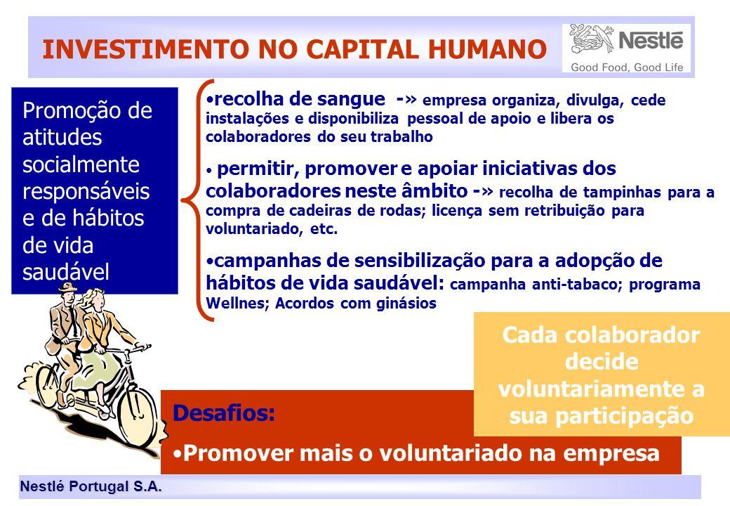 Nestlé Portugal S.A. INVESTIMENTO NO CAPITAL HUMANO Desafios: •Promover mais o voluntariado na empresa Promoção de atitudes socialmente responsáveis e