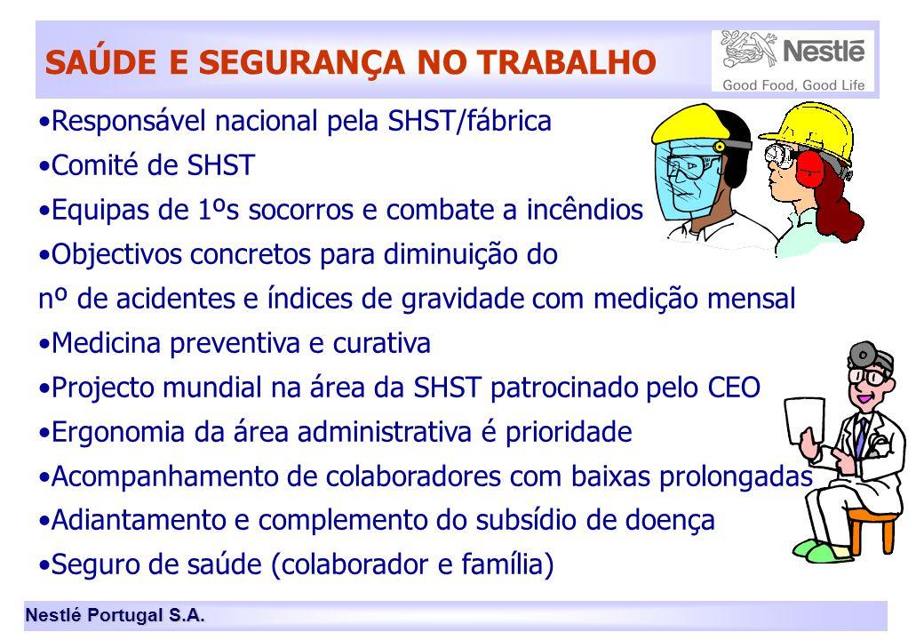 Nestlé Portugal S.A. SAÚDE E SEGURANÇA NO TRABALHO •Responsável nacional pela SHST/fábrica •Comité de SHST •Equipas de 1ºs socorros e combate a incênd