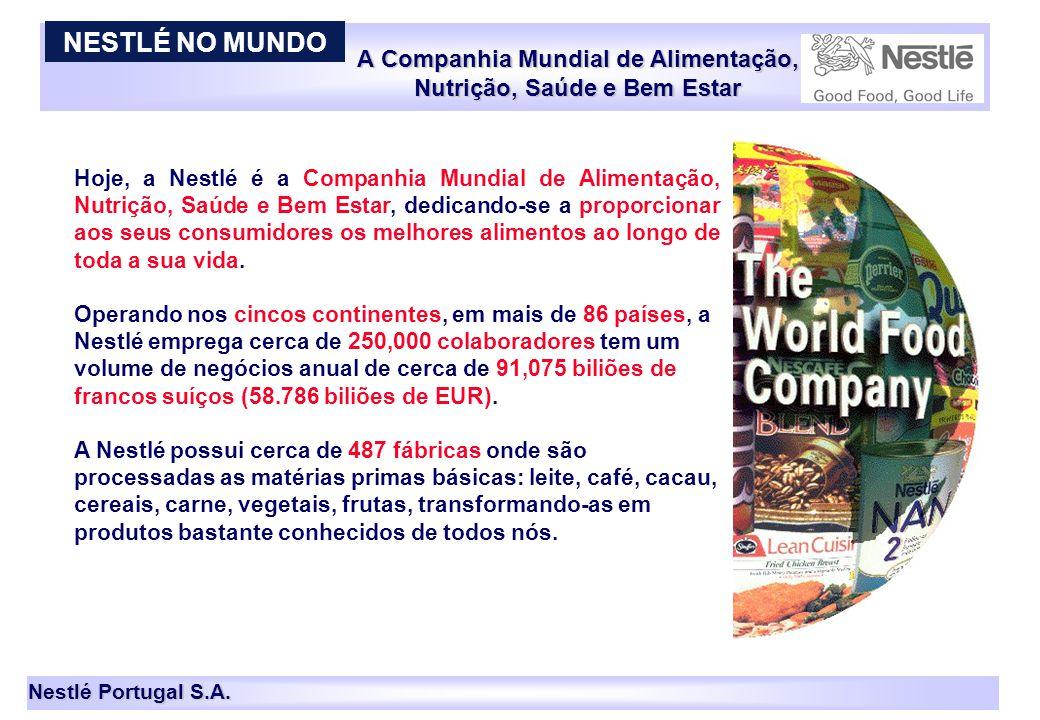 Nestlé Portugal S.A. A Companhia Mundial de Alimentação, Nutrição, Saúde e Bem Estar Hoje, a Nestlé é a Companhia Mundial de Alimentação, Nutrição, Sa